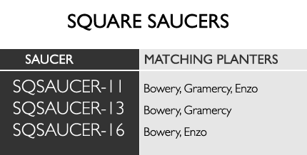 Square Saucer Chart