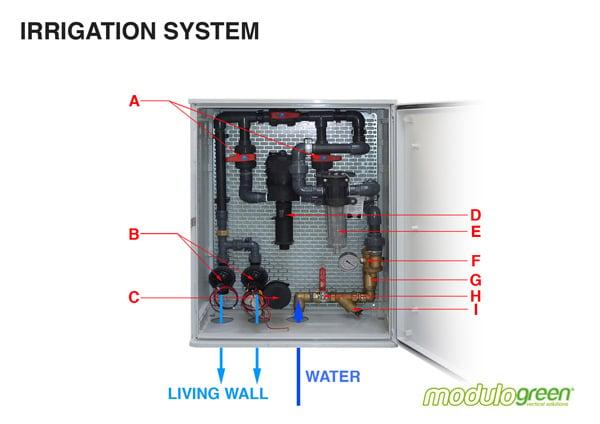 Irrigation-cabinet