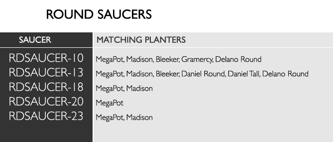 Saucer Guide